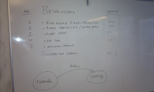 Image of the focus of the lesson